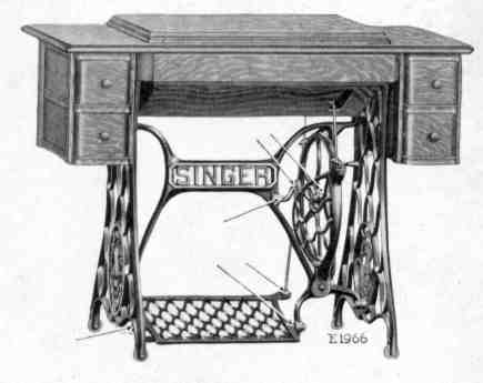 Cleaning And Oiling Best Singer Sewing Machine Parts Names