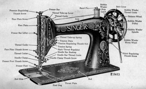 sewing machine part names